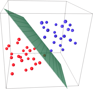 Drawing hyperplane- logistic-regression-in-python