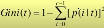 Gini Index formula