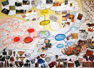Creative Mindmap