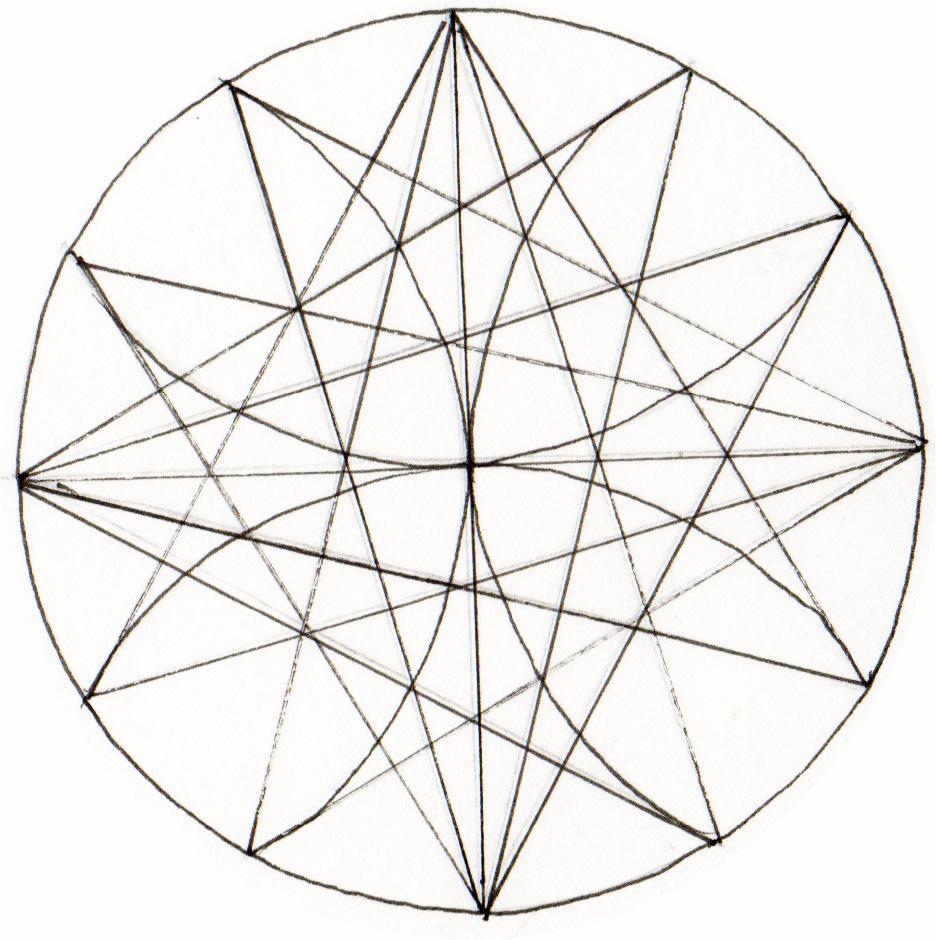 Four Fold Pattern