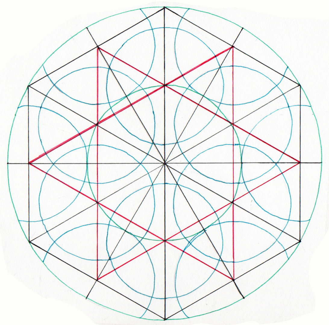 Six Fold Pattern