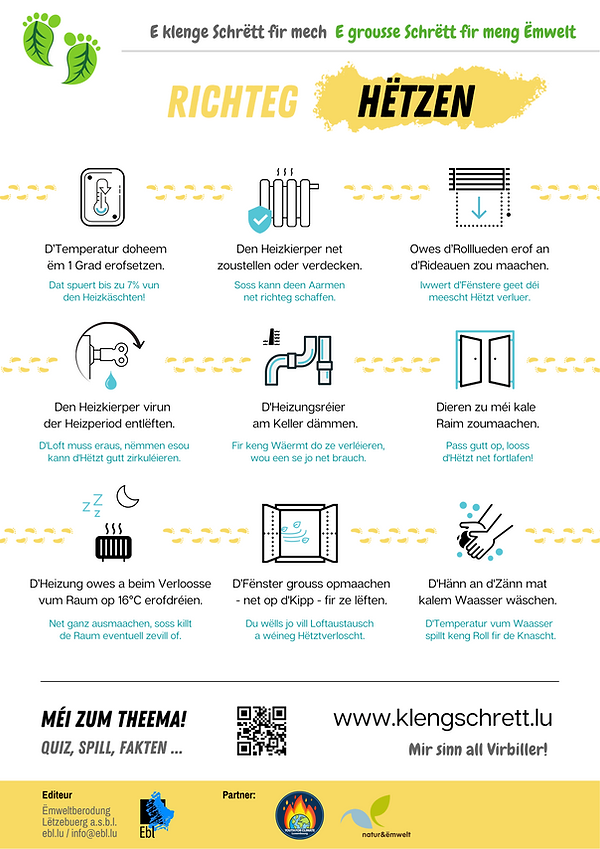 Infografik Hëtzen LU.png