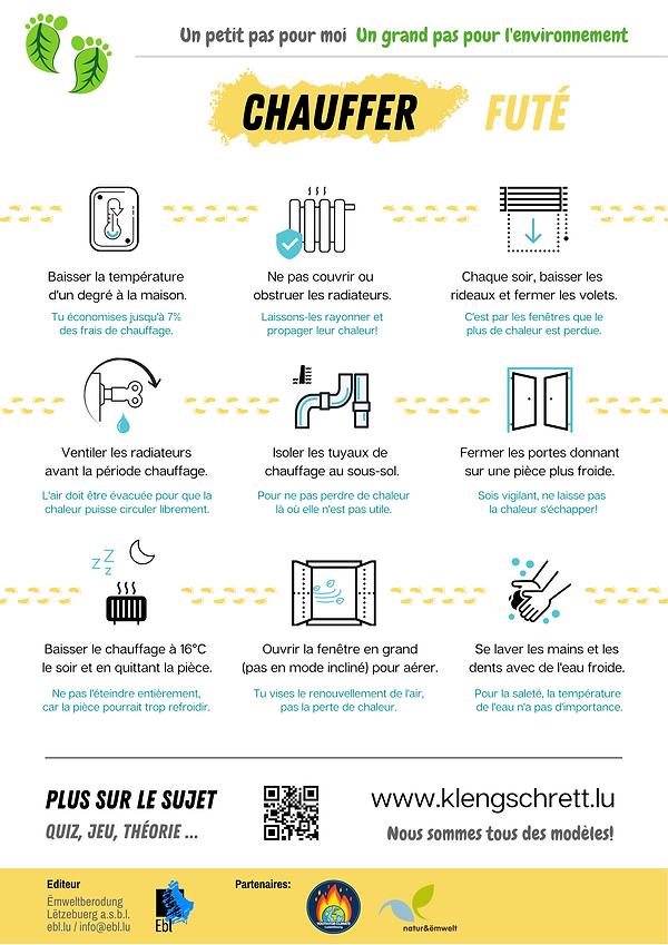 Infografik Hëtzen FR.png