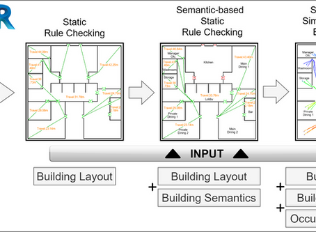 FROM SEMANTIC-BASED RULE CHECKING TO SIMULATION-POWERED EMERGENCY EGRESS ANALYTICS