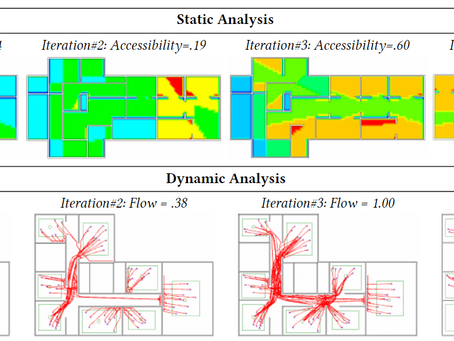 INTERACTIVE SPATIAL ANALYTICS FOR HUMAN-AWARE BUILDING DESIGN