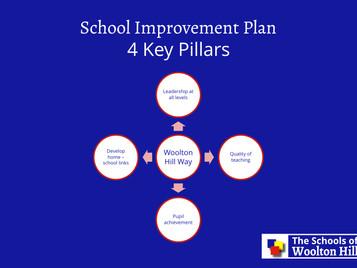 Paul's Update: School Improvement Plan