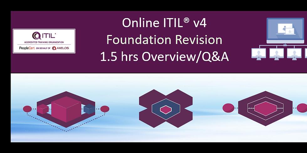 ITIL® 4 FND PRE-EXAM REVISION £25 (£30 Inc VAT)