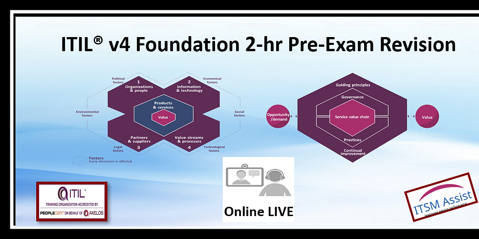 ITIL® 4 FND ONLINE PRE-EXAM REVISION