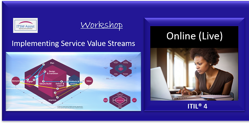 Implement Value Streams ref LDN021020