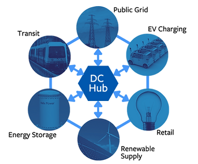 microgrid_graphic_edited.png
