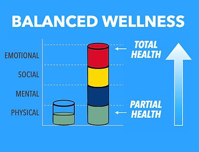 MHI balanced info.png