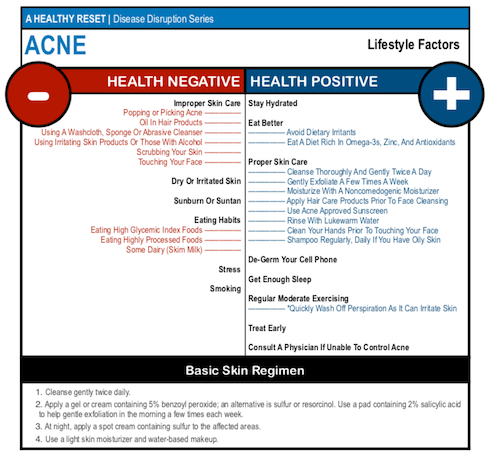 Acne Lifestyle Factors