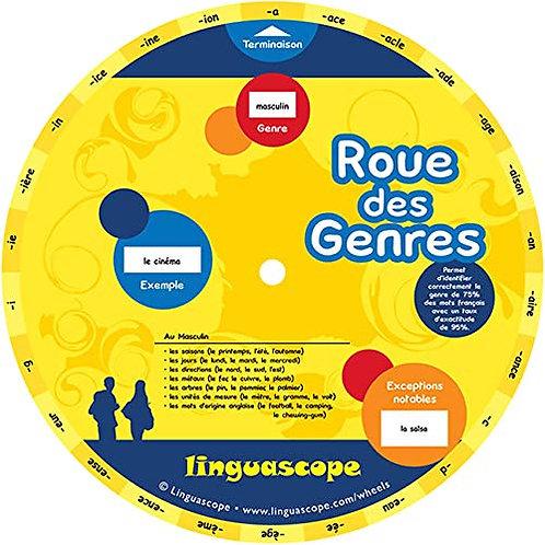 La roue des Genres 9781847951724
