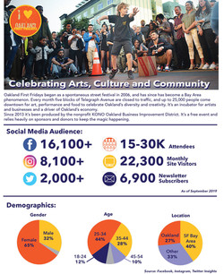 Event demographics