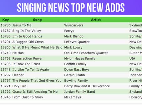 """Jesus To Me"" #1 New Add"