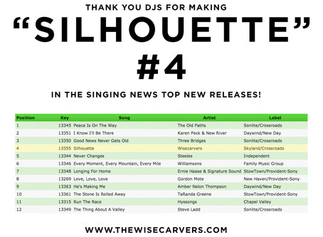 """""""Silhouette"""" makes SN Top New Releases!"""