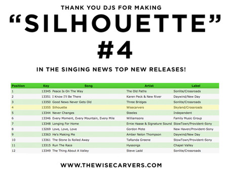 """Silhouette"" makes SN Top New Releases!"