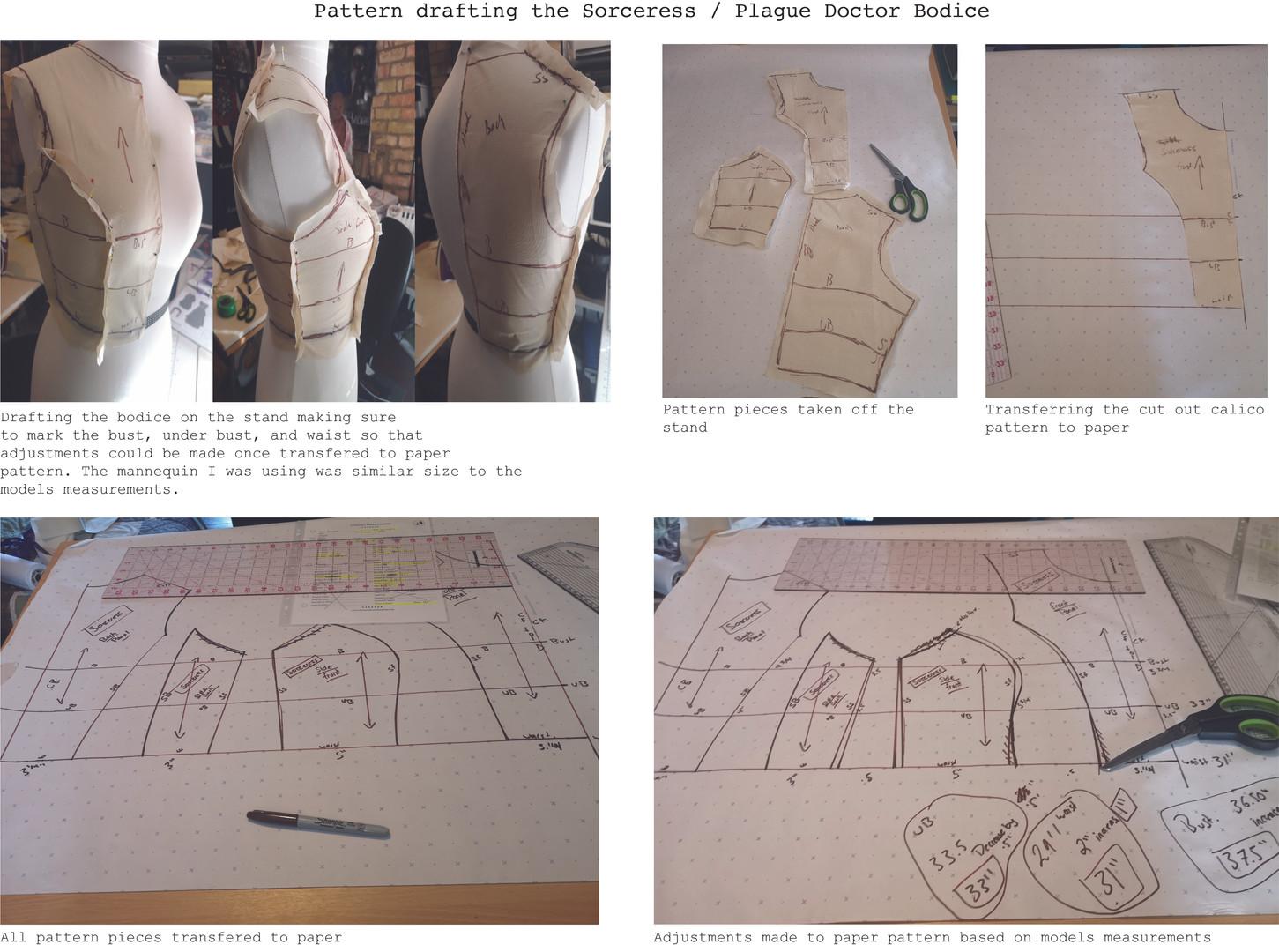 Bodice Pattern Drafting