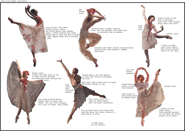 Nymph Ballet Costume Designs - Dido and Aeneas
