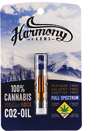 CO2 Indica.png