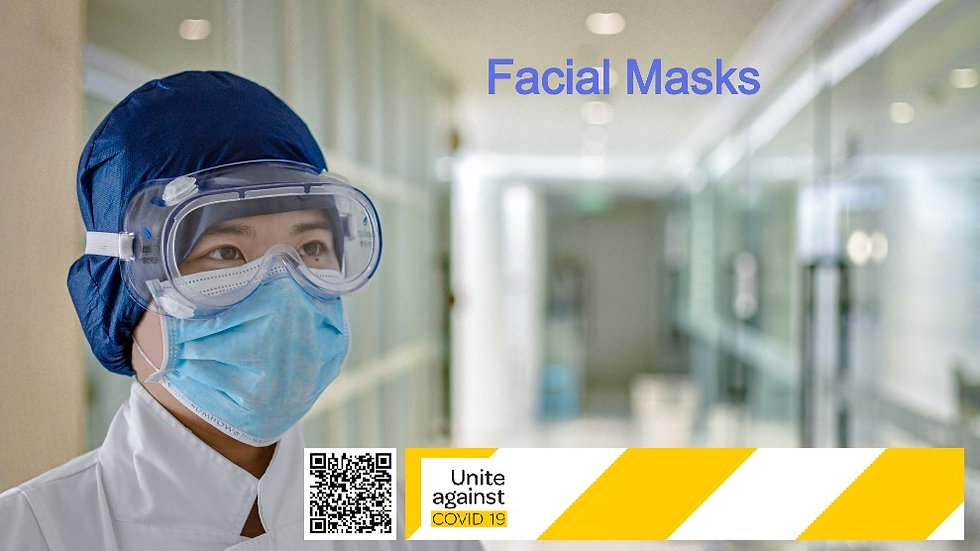 Protective Facial Masks