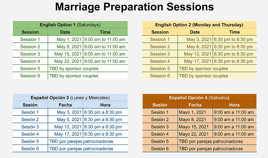 May 2021 Marriage Prep Sessions - Sessio
