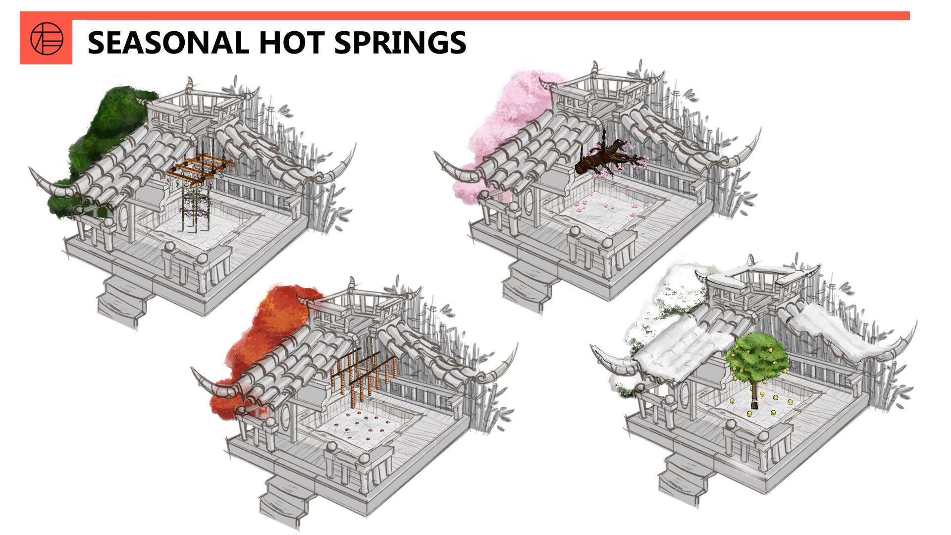 Seasonal Hot Springs