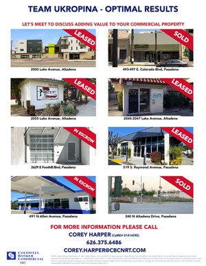 Covid-19 Commercial Real Estate Sales & Leasing Update. Pasadena, CA and the 210/134 Corridor
