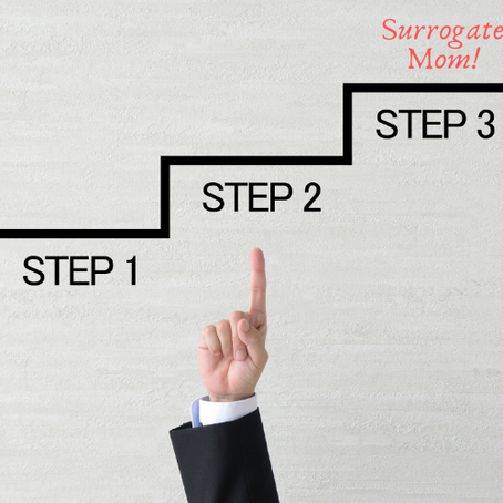 What is the process to become a surrogate mother?