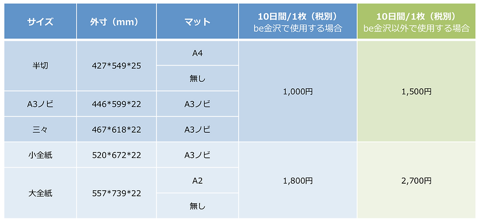 スクリーンショット 2019-09-10 10.50.40.png