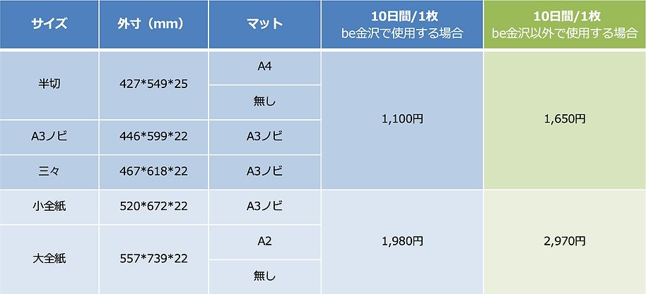 スクリーンショット 2021-03-07 14.18.59.png