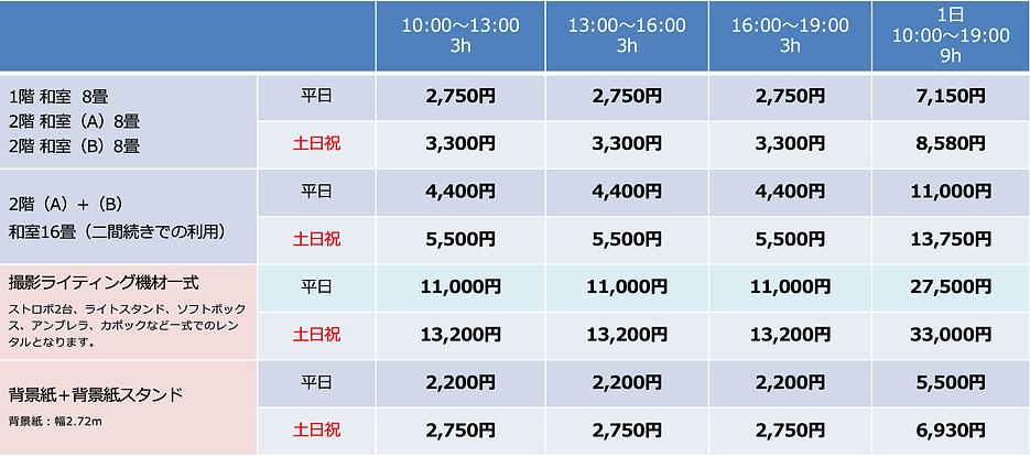 スクリーンショット 2021-03-07 14.12.24.png