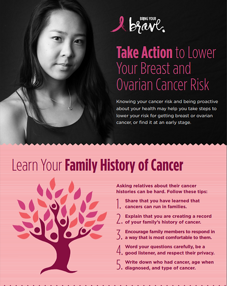 Breast & Ovarian Cancer Awareness 1.PNG