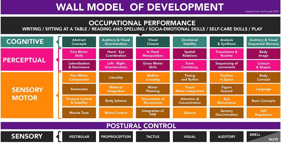 wall model diagram.jpg