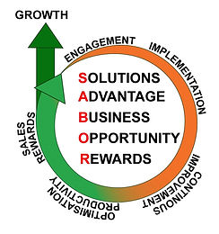 SABOR training and coaching to generate more sales and marketing opportunities and  increase cash flow to business
