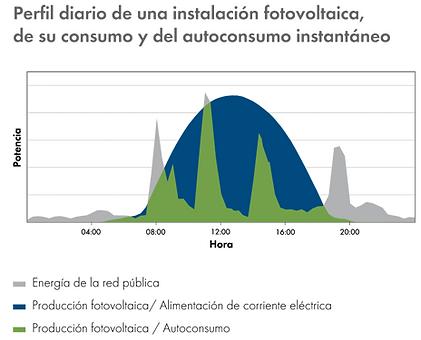 ENERGiE Guatemala