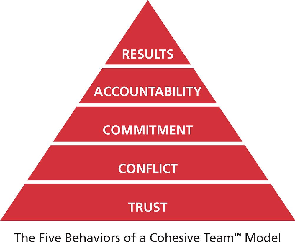 team_pyramid_042414a.jpg