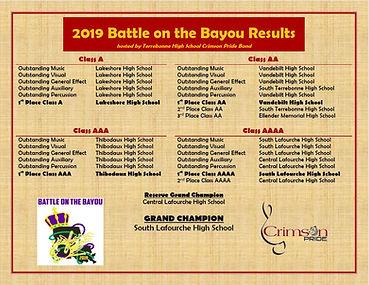 BOTB 2019 Results.JPG