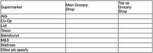 Do top-up grocery shops in weekly/a couple of times a month and spend at least £10 buying groceries (excluding non-food special offers/alcohol)