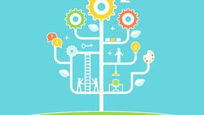 Apprenticeship Strategies for Lifelong Learning