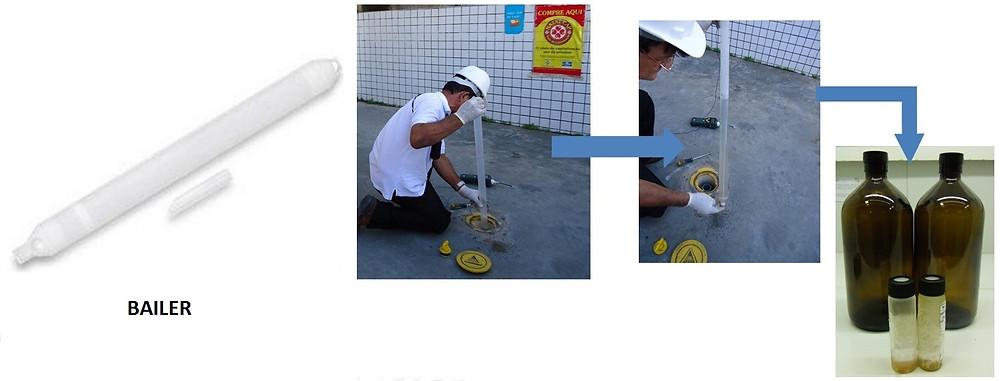 coleta de amostra de água - posto de gasolina