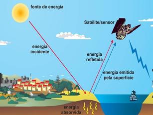 Como o Sensoriamento Remoto torna Possível o Monitoramento de Regiões Florestadas e do Crescimento U