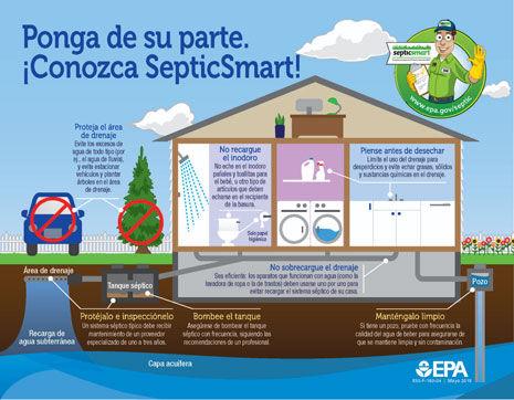 septicsmart_infographic_spanish_060118.jpg