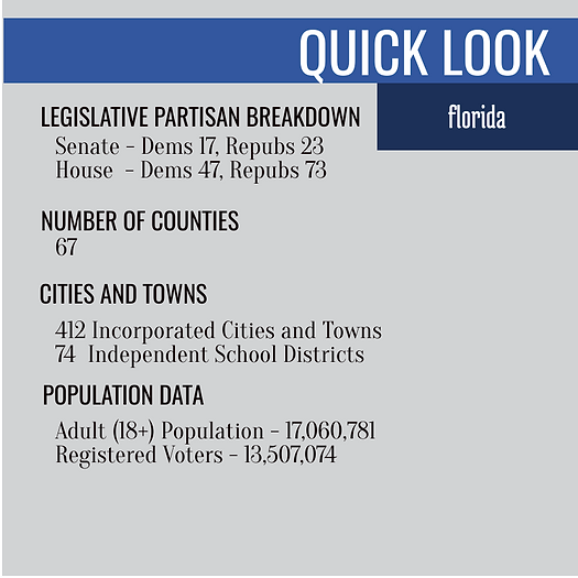 Florida Quick Look.png