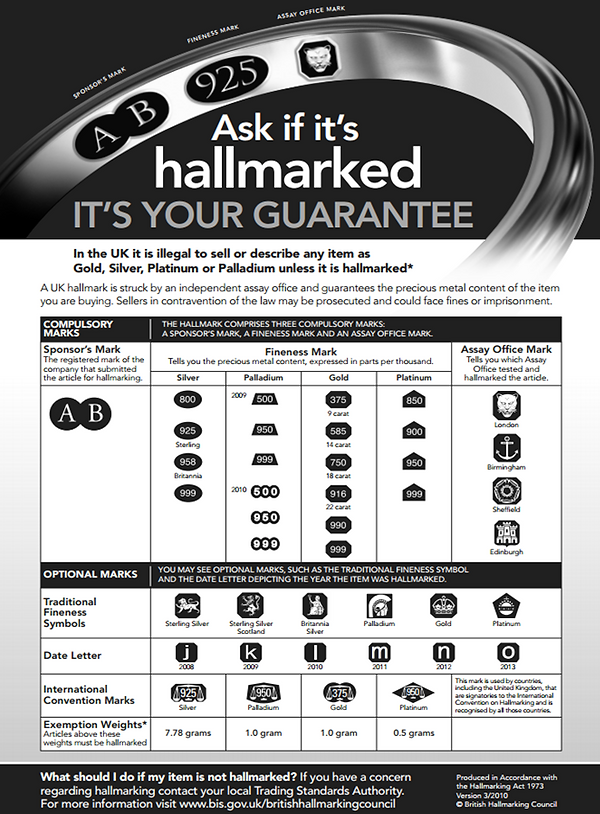 notice giving information about hallmarking laws in uk