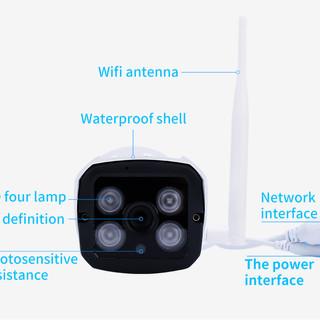 caméra fixe wifi