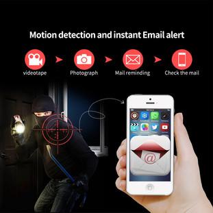 Envoi d'alerte sms et email