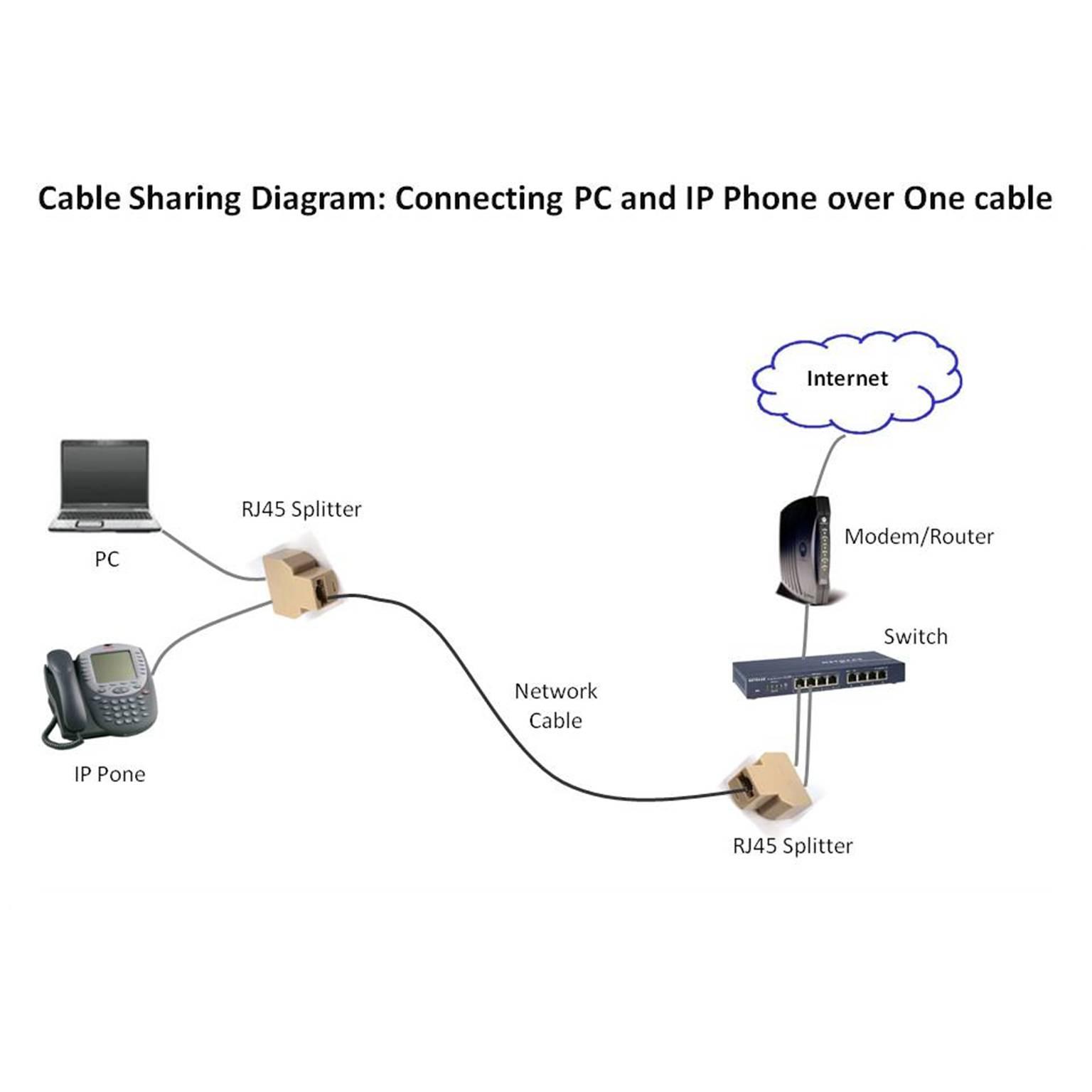 Rj45 Splitter Wiring Diagram : Time warner modem wiring diagram hook up