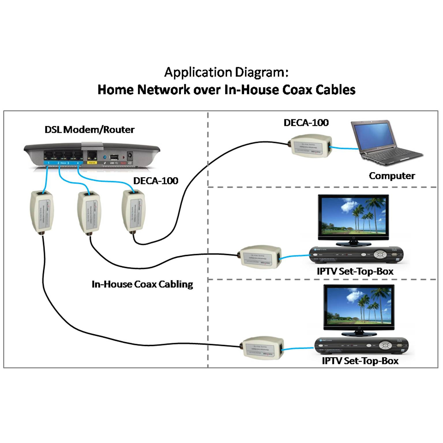 Unique Diagram Of Home Network Ensign Electrical And Wiring Diagram Ideas