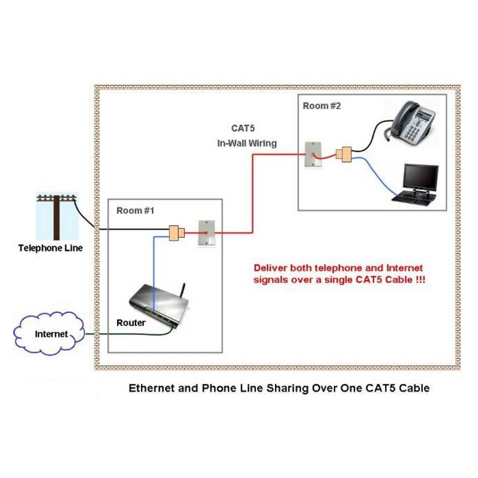Network Taps & More | DUALCOMM | California | RJ45/RJ11 Splitter ...